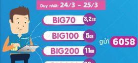 Đăng ký gói Big VinaPhone tặng 100% data ngày 24/3 – 25/3