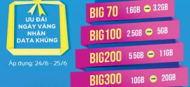 Đăng ký gói Big Data nhân đôi dung lượng ngày 24/6 – 25/6
