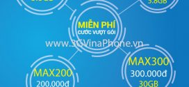 Cách đăng ký các gói cước 4G vinaphone trọn gói không giới hạn dung lượng