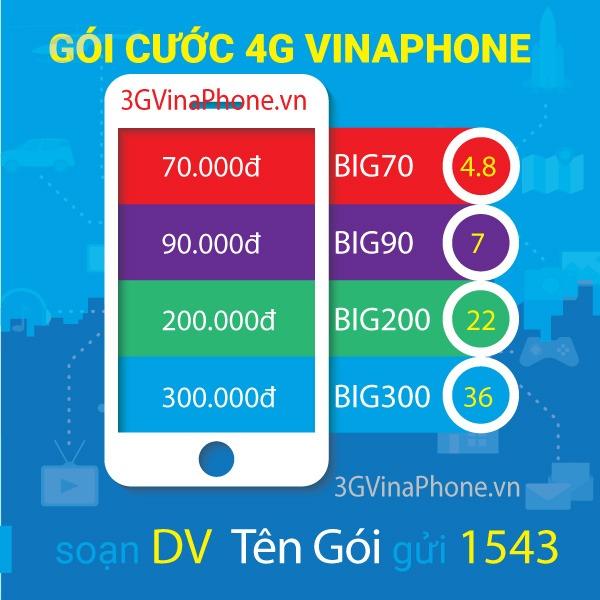 Hướng dẫn cài đặt 4G Vinaphone Cấu hình 4G LTE Vinaphone cho điện thoại