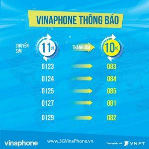 Chính thức chuyển đổi sim 11 số Vinaphone sang sim 10 số