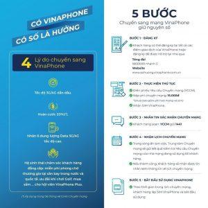 Cước phí chuyển mạng giữ số Vinaphone là bao nhiêu?