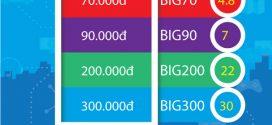 Đăng ký các gói BIG DATA Vinaphone data lưu lượng cực khủng 2020