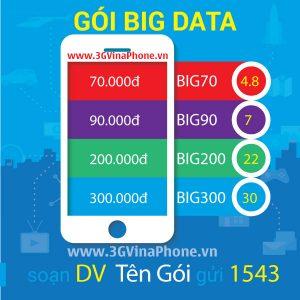 Đăng ký các gói BIG DATA Vinaphone data lưu lượng cực khủng gấp 6 data 2019