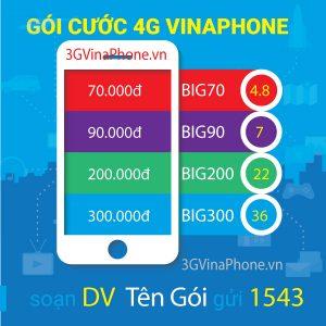 Giá các gói cước 4G Vinaphone Giá Rẻ Nhất khuyến mãi Khủng 2019