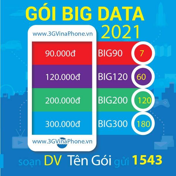 Đăng ký các gói BIG DATA Vinaphone data lưu lượng cực khủng 2021