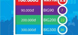 Bảng giá các gói cước 4G Vinaphone Giá Rẻ Nhất khuyến mãi Khủng 2020