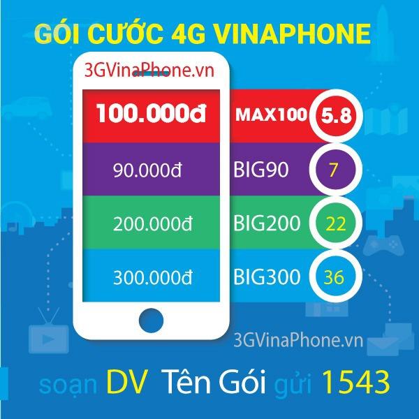 Bảng giá các gói cước 4G Vinaphone Giá Rẻ Nhất khuyến mãi 2020