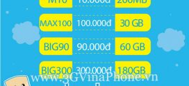 Các gói cước 5G Vinaphone Giá Rẻ 1 tháng trọn gói không giới hạn 2021