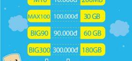 Cách Đăng Ký 3G VinaPhone mới nhất 2020 1 tháng, 1 năm Miễn Phí SMS