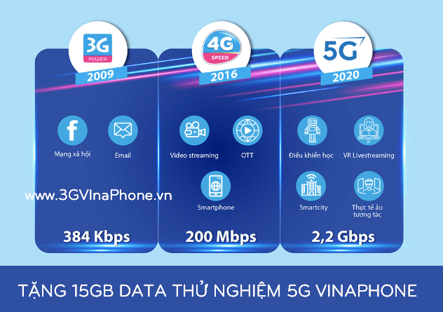 Khuyến mãi tặng 15GB data tốc độ cao sử dụng mạng 5G Vinaphone