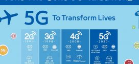 [Chính thức] Danh sách vùng phủ sóng 5G Vinaphone mới nhất 2020