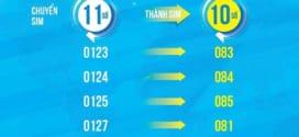 0129 là mạng gì? Sim 0129 đổi thành đầu số nào  10 số?